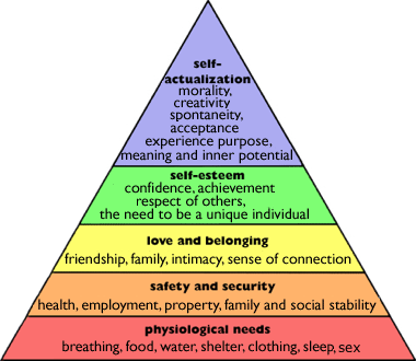 self actualization in the workplace